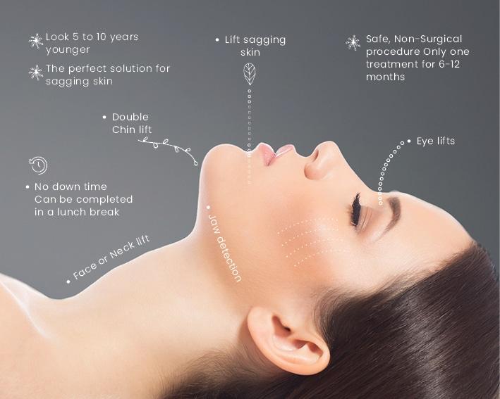 turkey neck treatment infographic